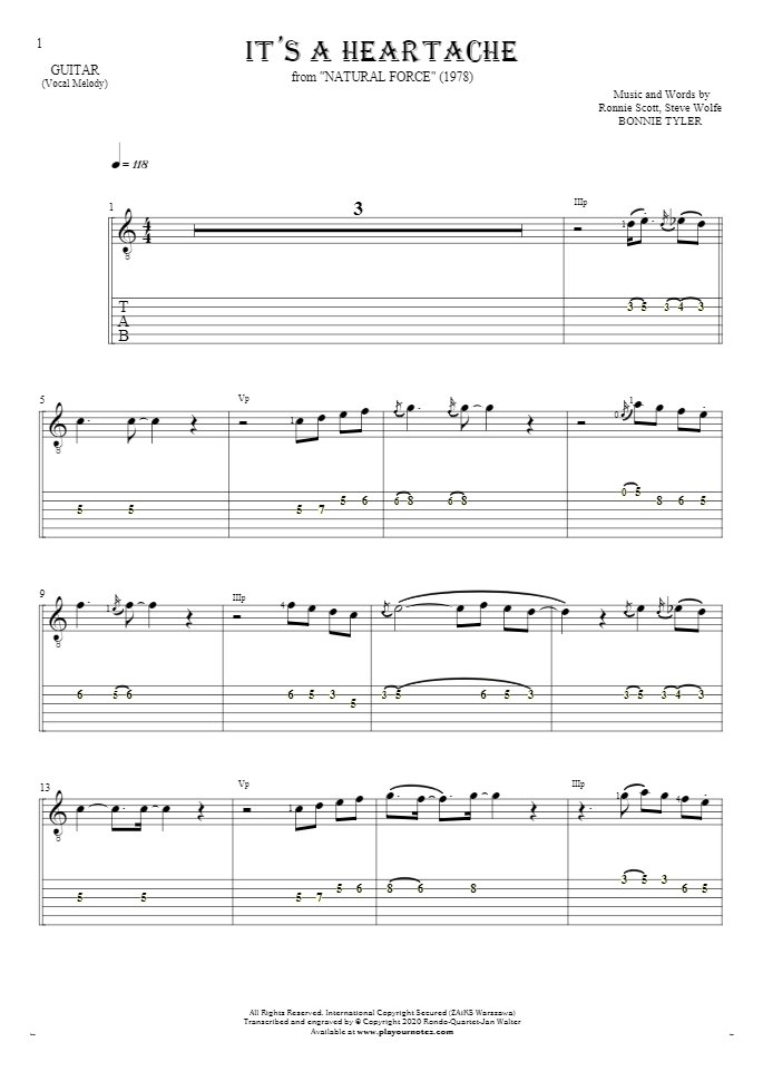It's a Heartache - Notes and tablature for guitar - melody line