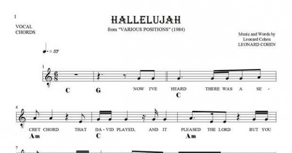 Hallelujah Notes Lyrics And Chords For Solo Voice With