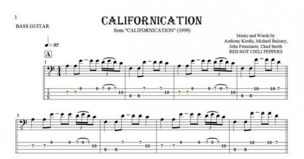 how to play californication on guitar