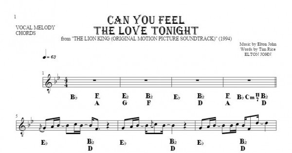 Can You Feel the Love Tonight - Notes and chords for solo voice with ...