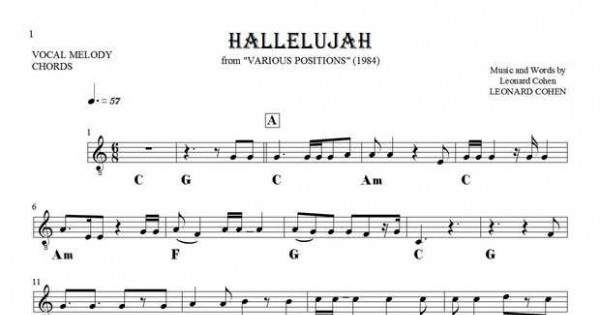 Hallelujah Notes And Chords For Solo Voice With Accompaniment
